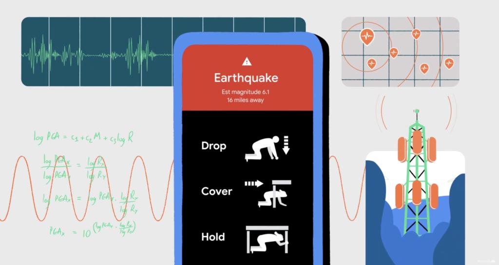 Accelerometer Smartphones